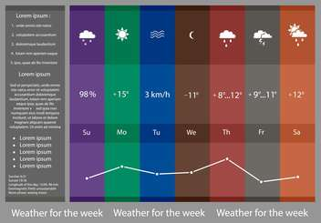 Vector Weather week graphic Widget - Free vector #135295