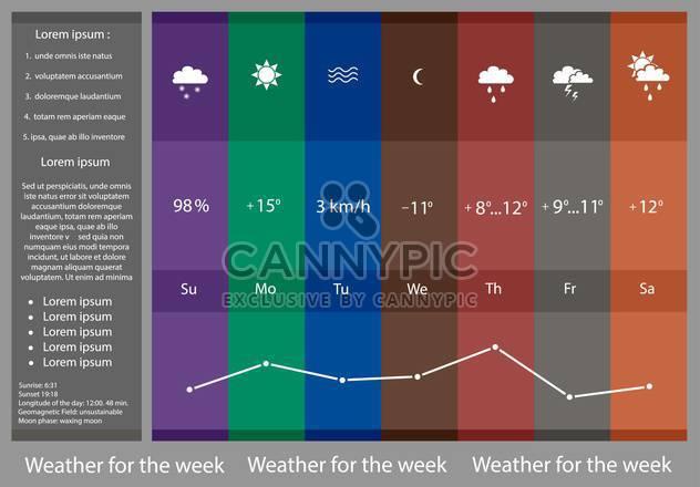 Wetter für Woche Vektorgrafik Widget - Kostenloses vector #135295