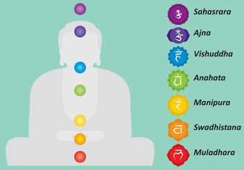 Vector Buddha Chakras - бесплатный vector #150235