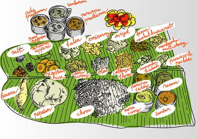 Free Onam Food Vector Illustration - vector #422445 gratis
