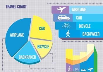 Infographic Traveler Chart Vector - Kostenloses vector #425205