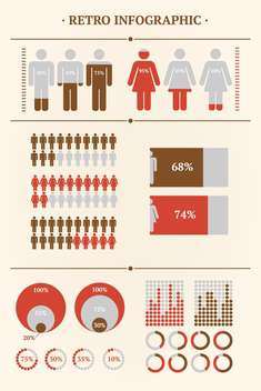 vector illustration of detail retro population infographic - бесплатный vector #126245