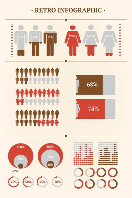 vector illustration of detail retro population infographic - Free vector #126245
