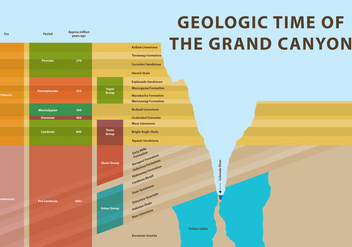 Geologic Time Of Grand Canyon - vector gratuit #305025