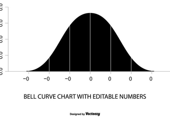 Bell Curve Chart Illustration - vector gratuit #367485