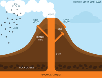 Volcano eruption infographic - Free vector #367565