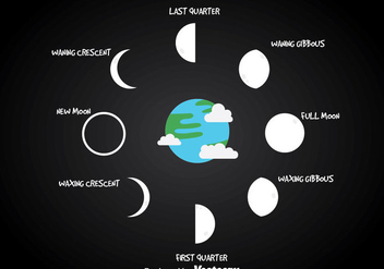 Moon Phase With Earth Vector - Free vector #373625