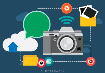 Combine Mobile Photography - vector #405045 gratis